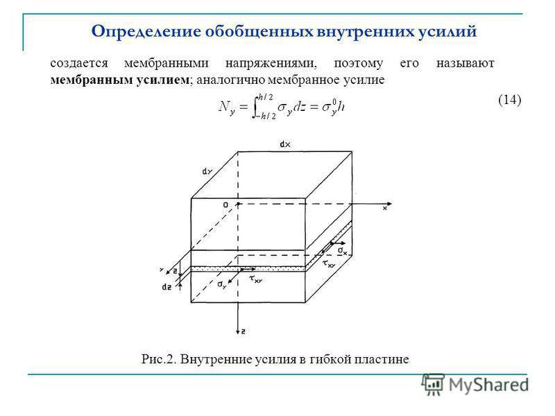 Определение обобщенных внутренних усилий создается мембранными напряжениями, поэтому его называют мембранным усилием; аналогично мембранное усилие (14) Рис.2. Внутренние усилия в гибкой пластине