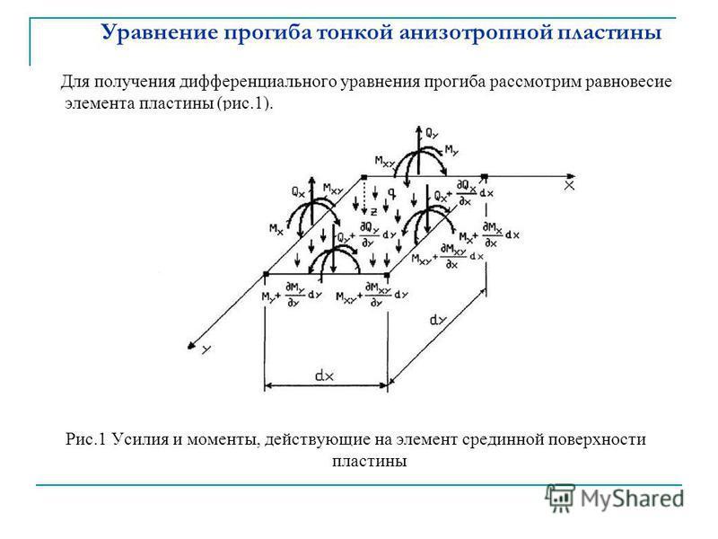 Уравнение прогиба тонкой анизотропной пластины Для получения дифференциального уравнения прогиба рассмотрим равновесие элемента пластины (рис.1). Рис.1 Усилия и моменты, действующие на элемент срединной поверхности пластины