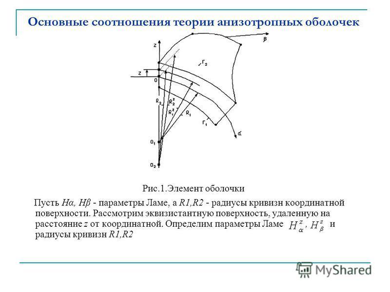 Основные соотношения теории анизотропных оболочек Рис.1. Элемент оболочки Пусть Нα, Нβ - параметры Ламе, а R1,R2 - радиусы кривизныы координатной поверхности. Рассмотрим эквизистантную поверхность, удаленную на расстояние z от координатной. Определим