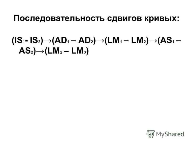 Последовательность сдвигов кривых: (IS 1 - IS 2 )(AD 1 – AD 2 )(LM 1 – LM 2 )(AS 1 – AS 2 )(LM 2 – LM 3 )