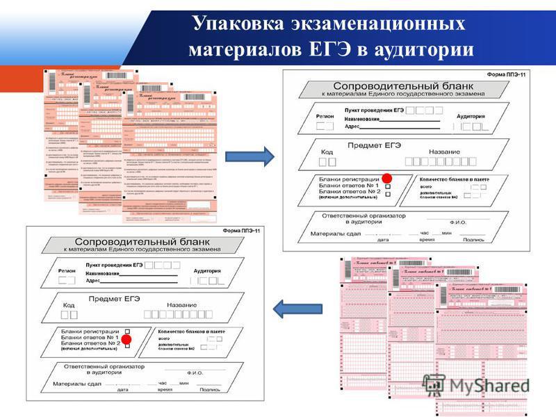 Упаковка экзаменационных материалов ЕГЭ в аудитории