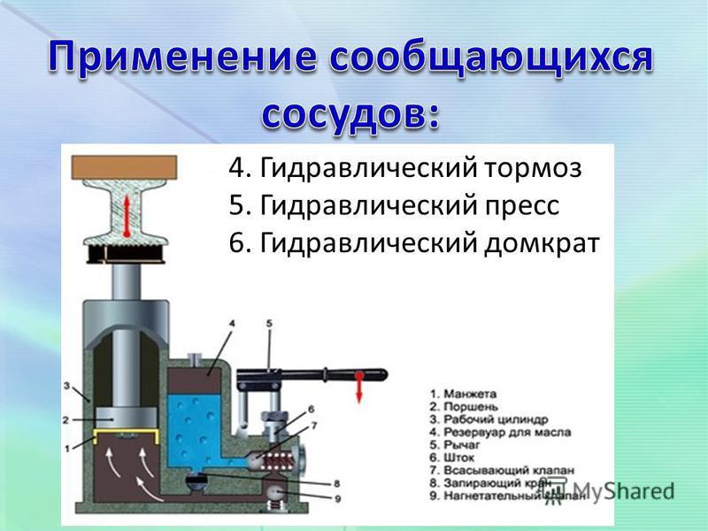 4. Гидравлический тормоз 5. Гидравлический пресс 6. Гидравлический домкрат