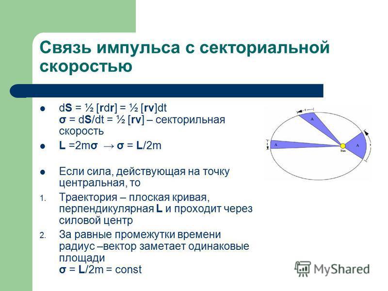 Связь импульса с секториальной скоростью dS = ½ [rdr] = ½ [rv]dt σ = dS/dt = ½ [rv] – секториальная скорость L =2mσ σ = L/2m Если сила, действующая на точку центральная, то 1. Траектория – плоская кривая, перпендикулярная L и проходит через силовой ц
