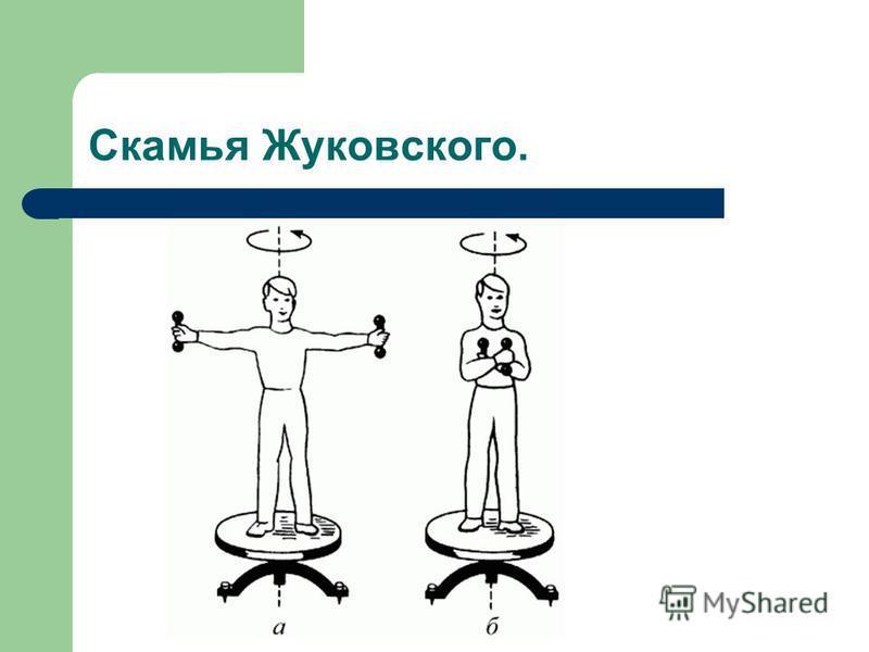 Скамья Жуковского.