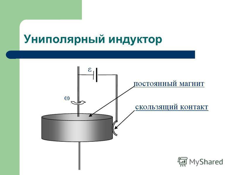 Униполярный индуктор