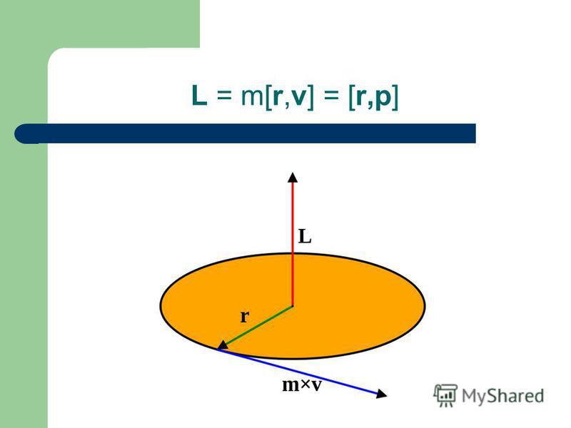 L = m[r,v] = [r,p]
