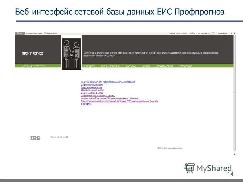 14 Веб-интерфейс сетевой базы данных ЕИС Профпрогноз