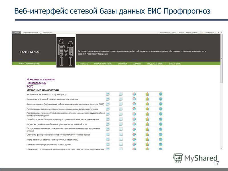 17 Веб-интерфейс сетевой базы данных ЕИС Профпрогноз