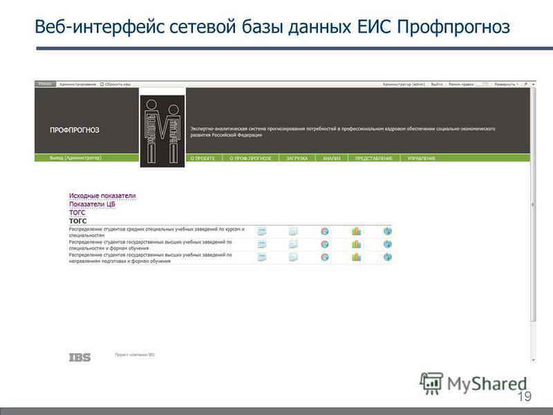 19 Веб-интерфейс сетевой базы данных ЕИС Профпрогноз