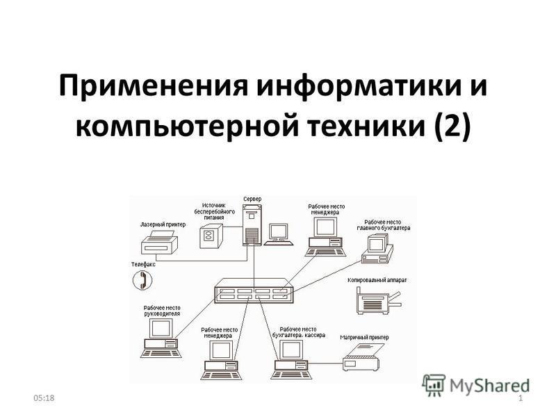 Применения информатики и компьютерной техники (2) 105:20