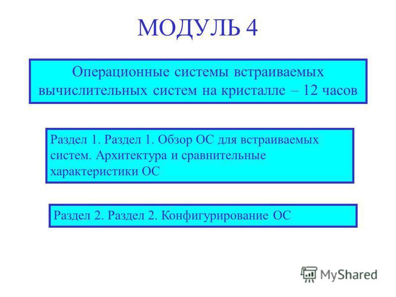 МОДУЛЬ 4 Операционные системы встраиваемых вычислительных систем на кристалле – 12 часов Раздел 2. Раздел 2. Конфигурирование ОС Раздел 1. Раздел 1. Обзор ОС для встраиваемых систем. Архитектура и сравнительные характеристики ОС
