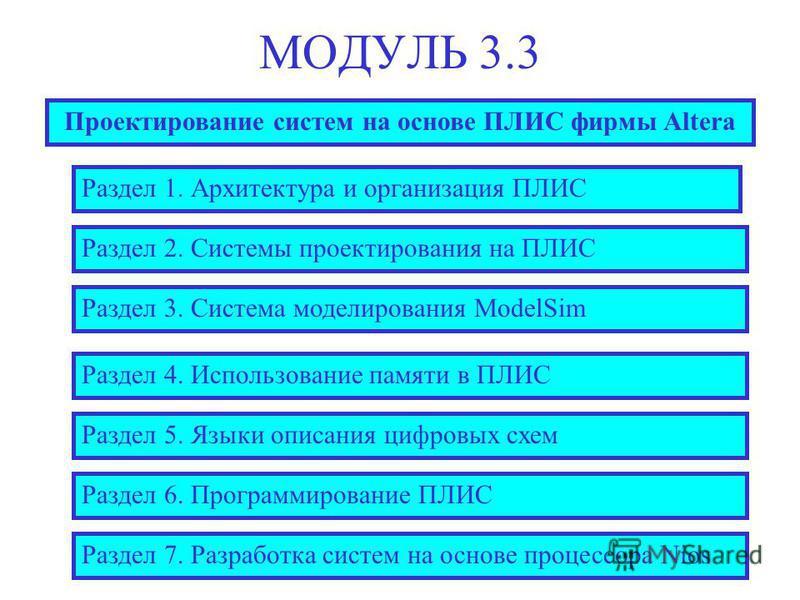 МОДУЛЬ 3.3 Проектирование систем на основе ПЛИС фирмы Altera Раздел 2. Системы проектирования на ПЛИС Раздел 3. Система моделирования ModelSim Раздел 1. Архитектура и организация ПЛИС Раздел 4. Использование памяти в ПЛИС Раздел 5. Языки описания циф