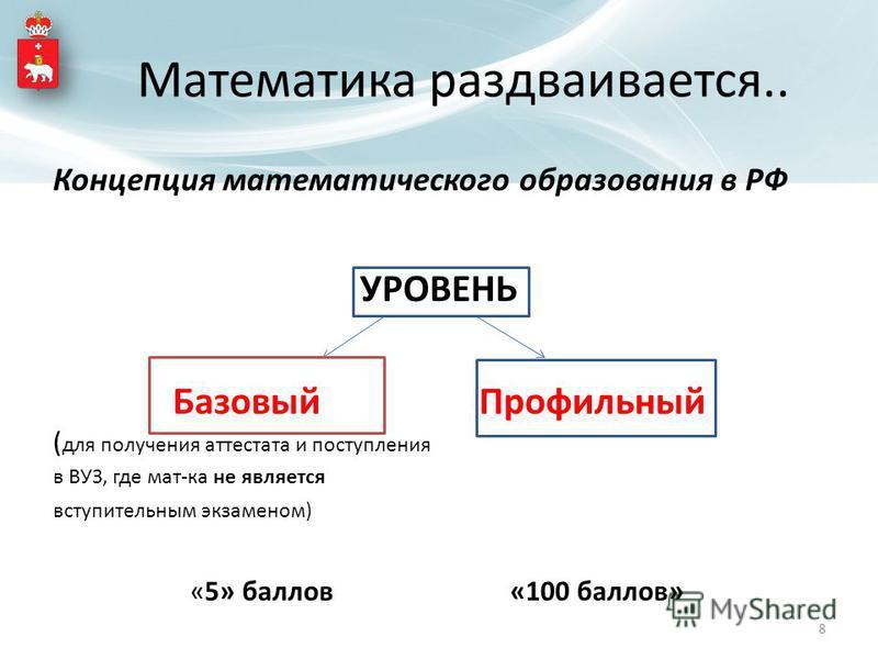 Математика раздваивается.. Концепция математического образования в РФ УРОВЕНЬ Базовый Профильный ( для получения аттестата и поступления в ВУЗ, где мат-ка не является вступительным экзаменом) «5» баллов «100 баллов» 8