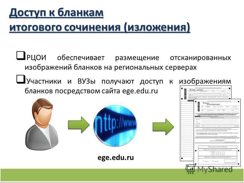 РЦОИ обеспечивает размещение отсканированных изображений бланков на региональных серверах Участники и ВУЗы получают доступ к изображениям бланков посредством сайта ege.edu.ru Доступ к бланкам итогового сочинения (изложения) ege.edu.ru 27