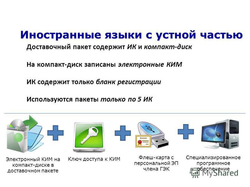 Ключ доступа к КИМ Флеш-карта с персональной ЭП члена ГЭК Специализированное программное обеспечение Электронный КИМ на компакт-диске в доставочном пакете Доставочный пакет содержит ИК и компакт-диск На компакт-диск записаны электронные КИМ ИК содерж