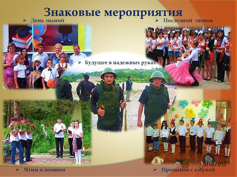 Знаковые мероприятия День знаний Последний звонок Чтим и помним Прощание с азбукой Будущее в надежных руках