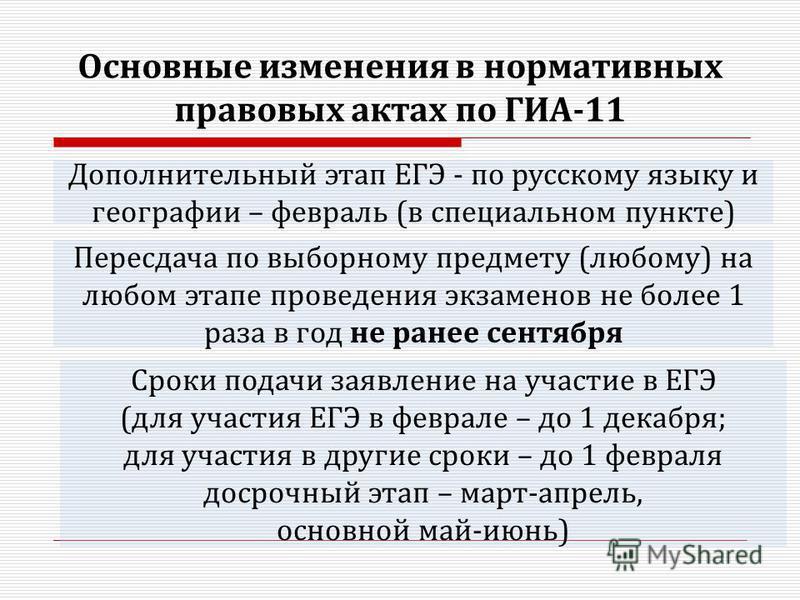 Основные изменения в нормативных правовых актах по ГИА-11 Дополнительный этап ЕГЭ - по русскому языку и географии – февраль (в специальном пункте) Пересдача по выборному предмету (любому) на любом этапе проведения экзаменов не более 1 раза в год не р