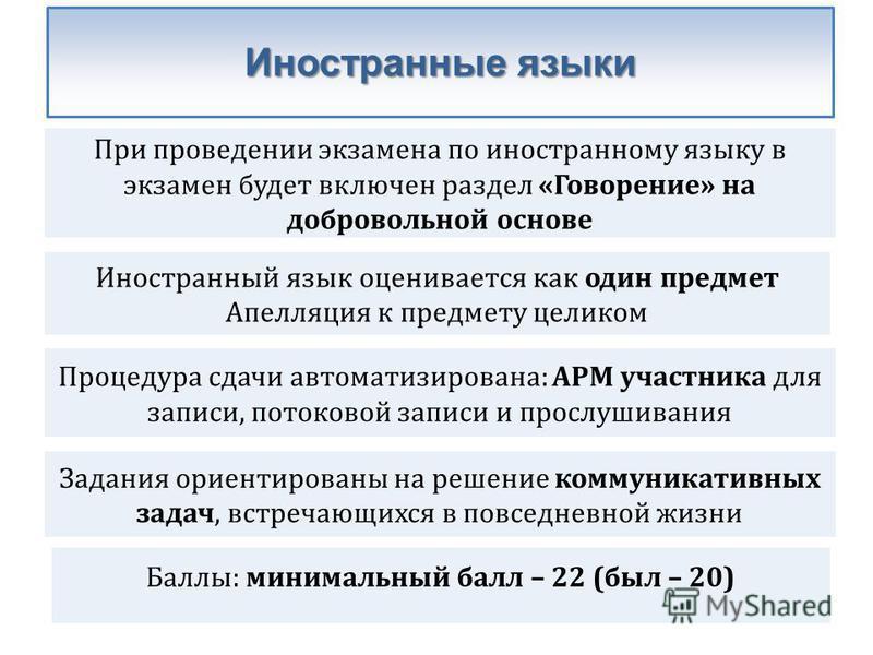 Иностранные языки При проведении экзамена по иностранному языку в экзамен будет включен раздел «Говорение» на добровольной основе Иностранный язык оценивается как один предмет Апелляция к предмету целиком Баллы: минимальный балл – 22 (был – 20) Проце