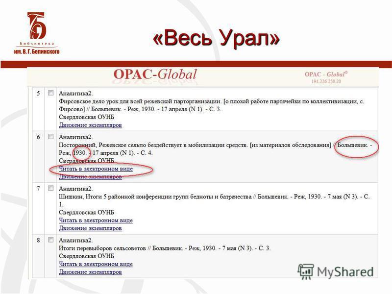 «Весь Урал»