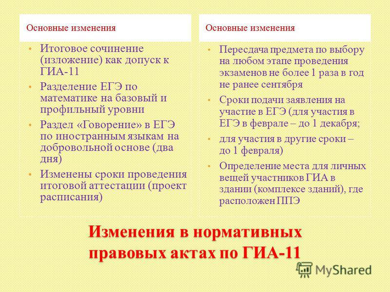 Изменения в нормативных правовых актах по ГИА-11 Основные изменения Итоговое сочинение (изложение) как допуск к ГИА-11 Разделение ЕГЭ по математике на базовый и профильный уровни Раздел «Говорение» в ЕГЭ по иностранным языкам на добровольной основе (
