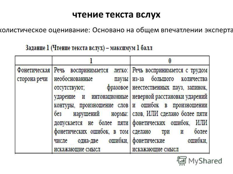чтение текста вслух ( холистическое оценивание: Основано на общем впечатлении эксперта )