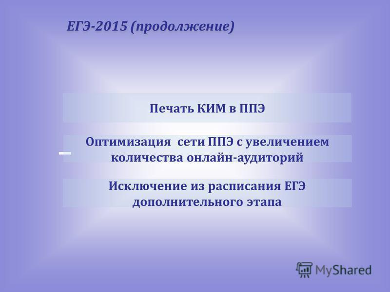 ЕГЭ-2015 (продолжение) Оптимизация сети ППЭ с увеличением количества онлайн-аудиторий Печать КИМ в ППЭ Исключение из расписания ЕГЭ дополнительного этапа