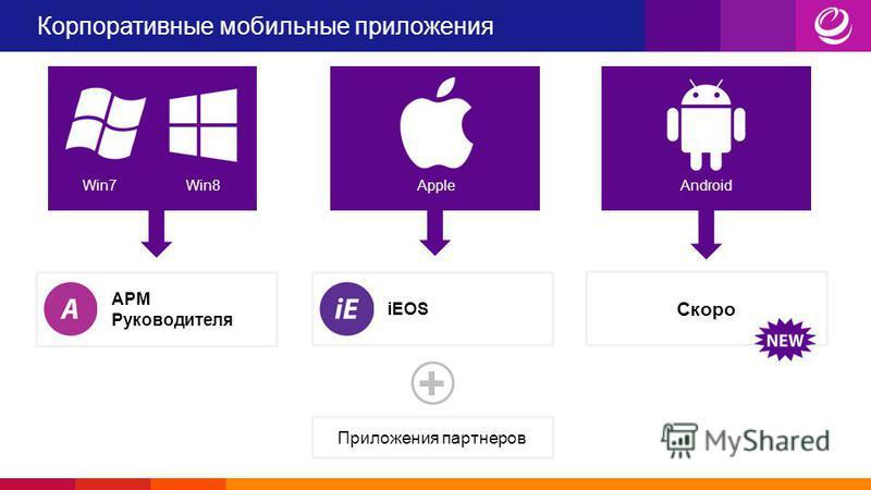 Корпоративные мобильные приложения + Win7Win8AndroidApple АРМ Руководителя Скоро iEOS Приложения партнеров