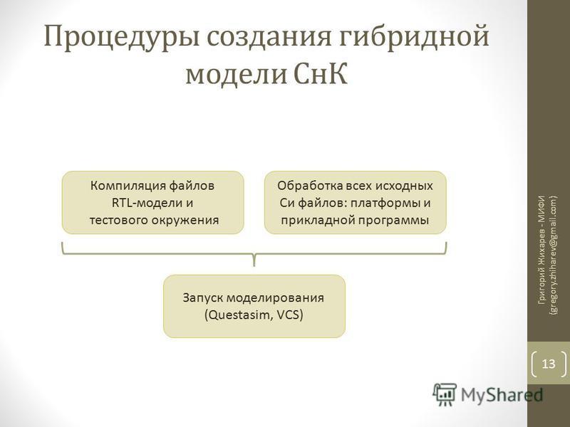 Процедуры создания гибридной модели СнК Григорий Жихарев - МИФИ (gregory.zhiharev@gmail.com) 13 Компиляция файлов RTL-модели и тестового окружения Обработка всех исходных Си файлов: платформы и прикладной программы Запуск моделирования (Questasim, VC