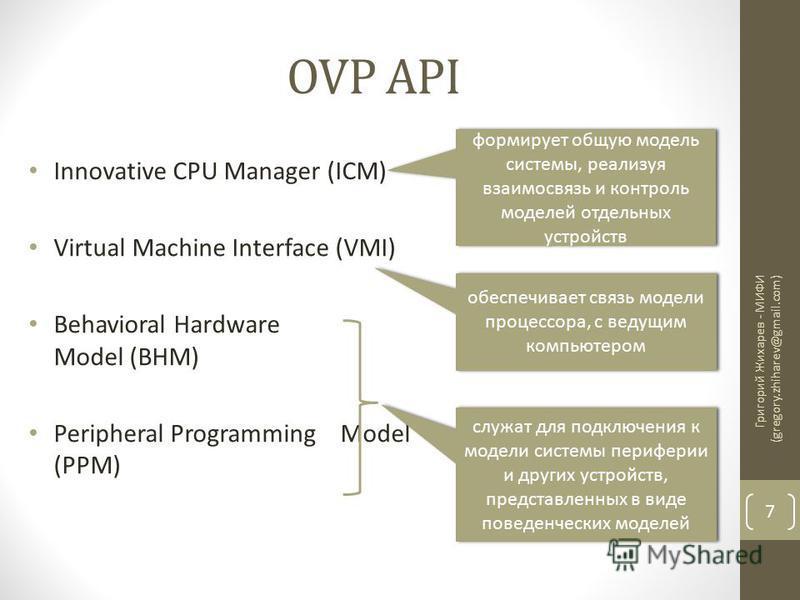 OVP API Григорий Жихарев - МИФИ (gregory.zhiharev@gmail.com) 7 Innovative CPU Manager (ICM) Virtual Machine Interface (VMI) Behavioral Hardware Model (BHM) Peripheral Programming Model (PPM) обеспечивает связь модели процессора, с ведущим компьютером