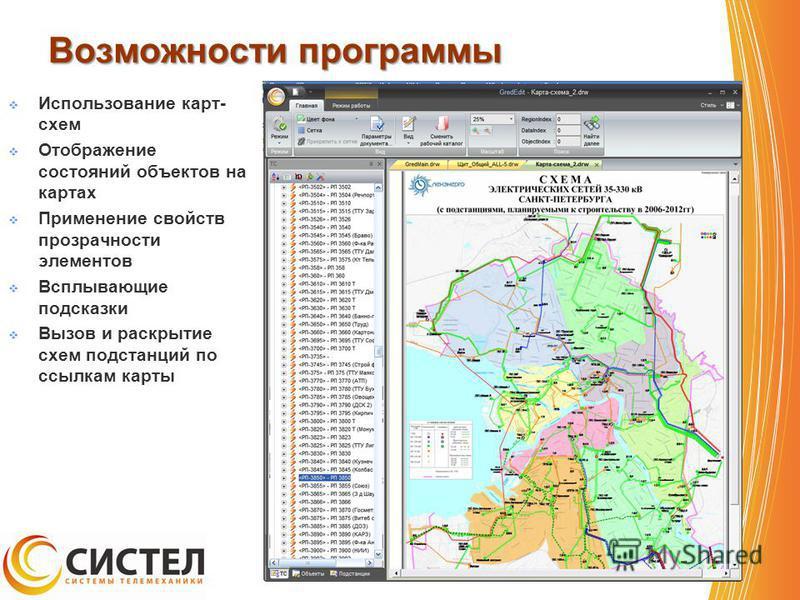 Возможности программы Использование карт- схем Отображение состояний объектов на картах Применение свойств прозрачности элементов Всплывающие подсказки Вызов и раскрытие схем подстанций по ссылкам карты