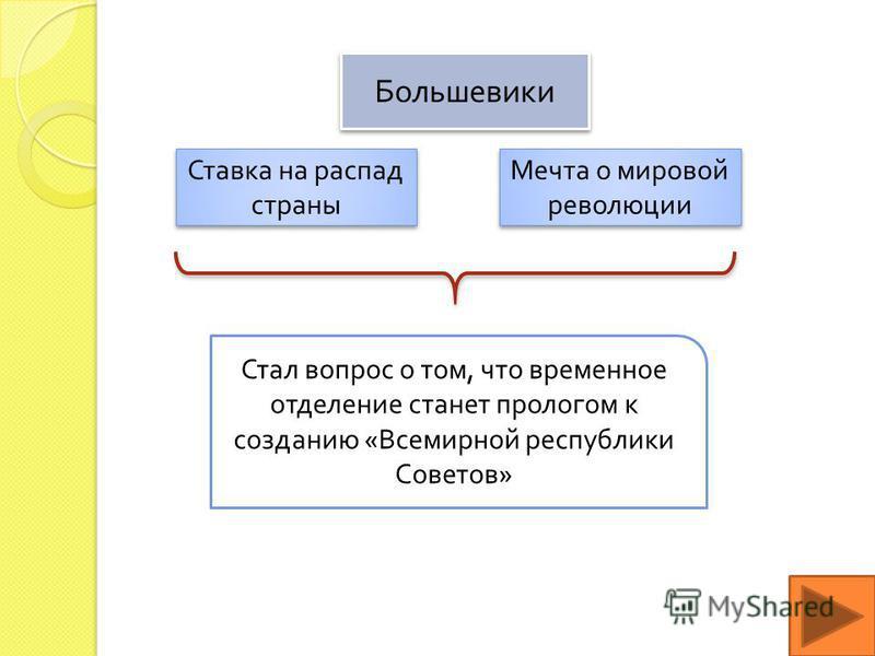 Ставка на распад страны Мечта о мировой революции Большевики Стал вопрос о том, что временное отделение станет прологом к созданию « Всемирной республики Советов »