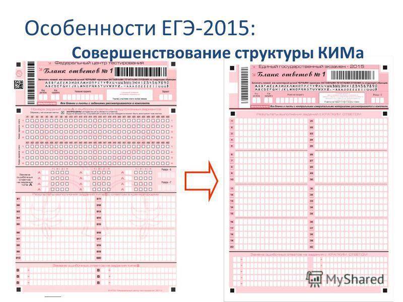 Особенности ЕГЭ-2015: Совершенствование структуры КИМа