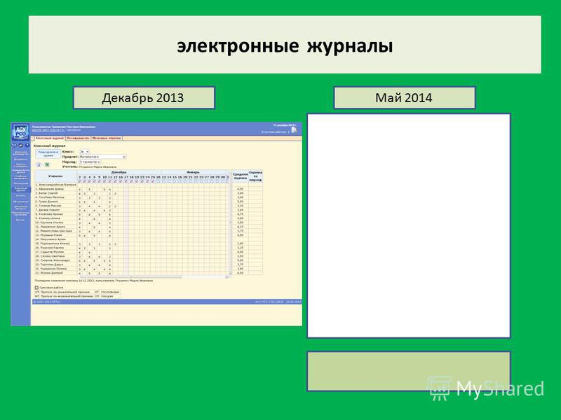 электронные журналы Декабрь 2013Май 2014