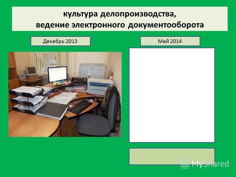 культура делопроизводства, ведение электронного документооборота Декабрь 2013Май 2014