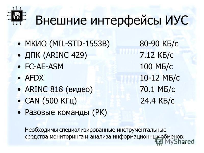 11 Внешние интерфейсы ИУС МКИО (MIL-STD-1553B)80-90 КБ/с ДПК (ARINC 429)7.12 КБ/c FC-AE-ASM100 МБ/c AFDX10-12 МБ/c ARINC 818 (видео)70.1 МБ/c CAN (500 КГц) 24.4 КБ/c Разовые команды (РК) Необходимы специализированные инструментальные средства монитор