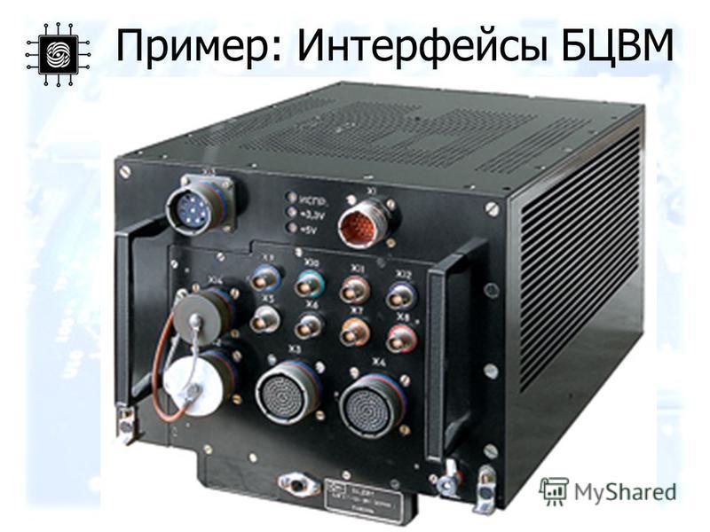 Пример: Интерфейсы БЦВМ