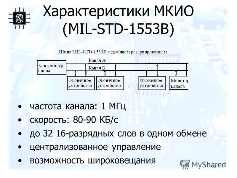 13 Характеристики МКИО (MIL-STD-1553B) частота канала: 1 МГц скорость: 80-90 КБ/с до 32 16-разрядных слов в одном обмене централизованное управление возможность широковещания