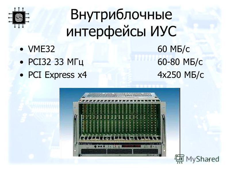 7 Внутриблочные интерфейсы ИУС VME3260 МБ/с PCI32 33 МГц60-80 МБ/c PCI Express x44x250 МБ/с