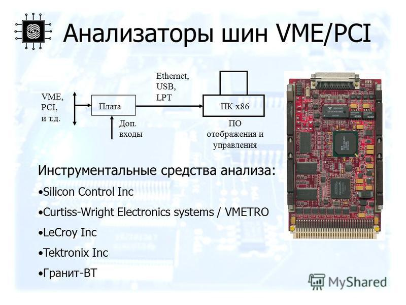 Анализаторы шин VME/PCI Инструментальные средства анализа: Silicon Control Inc Curtiss-Wright Electronics systems / VMETRO LeCroy Inc Tektronix Inc Гранит-ВТ VME, PCI, и т.д. Ethernet, USB, LPT Доп. входы ПО отображения и управления ПК x86Плата