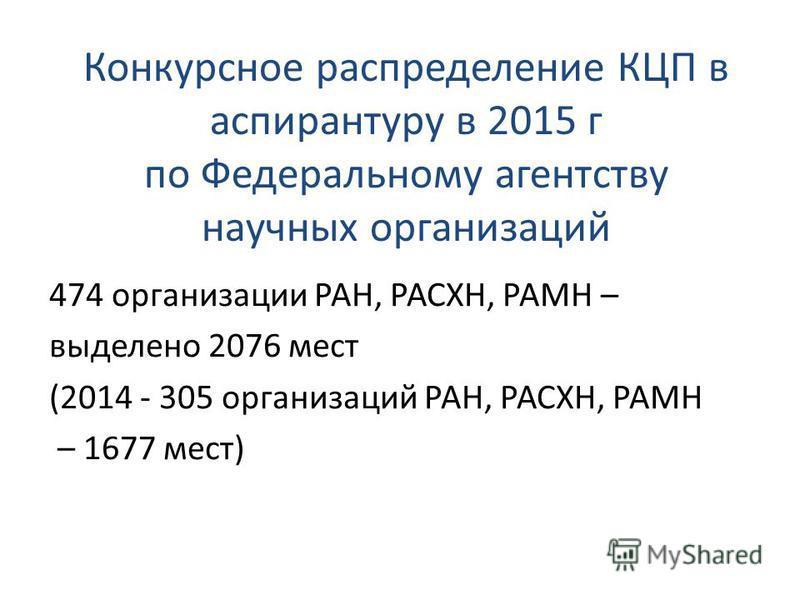 Конкурсное распределение КЦП в аспирантуру в 2015 г по Федеральному агентству научных организаций 474 организации РАН, РАСХН, РАМН – выделено 2076 мест (2014 - 305 организаций РАН, РАСХН, РАМН – 1677 мест)