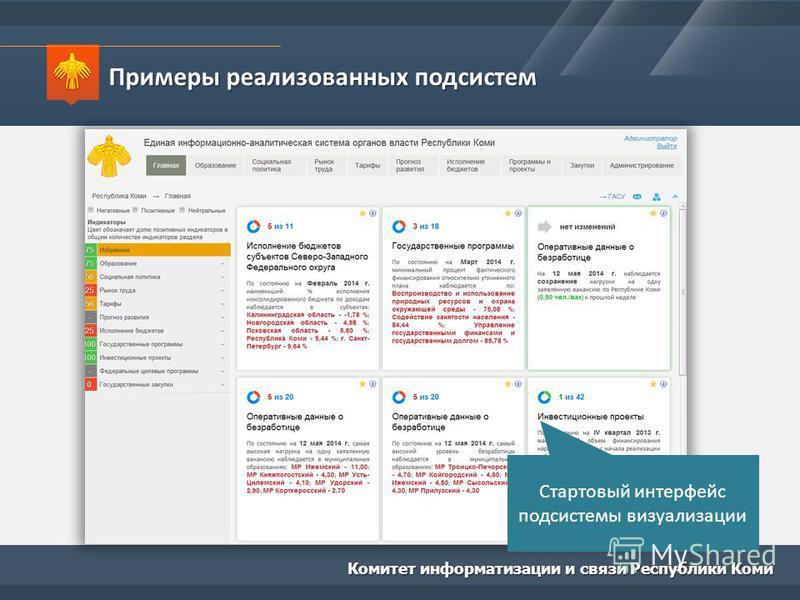 Примеры реализованных подсистем Комитет информатизации и связи Республики Коми Стартовый интерфейс подсистемы визуализации