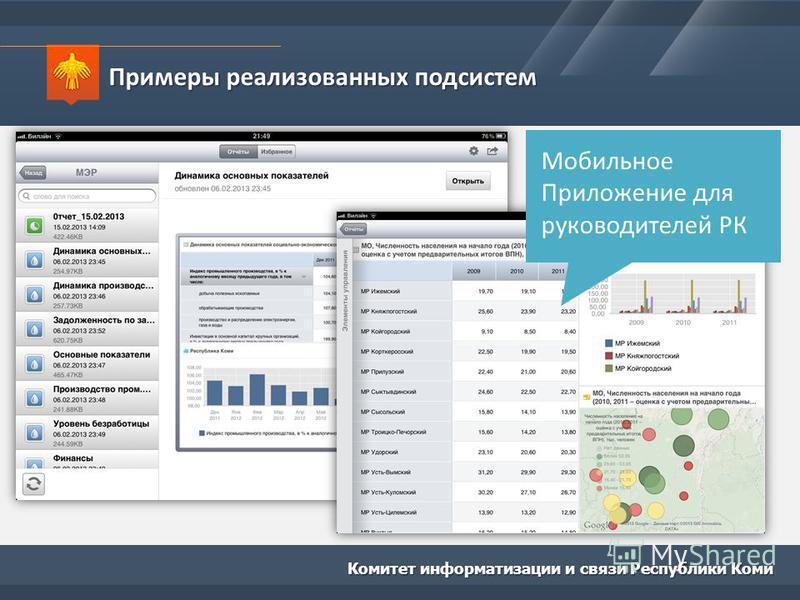 Мобильное Приложение для руководителей РК Примеры реализованных подсистем Комитет информатизации и связи Республики Коми
