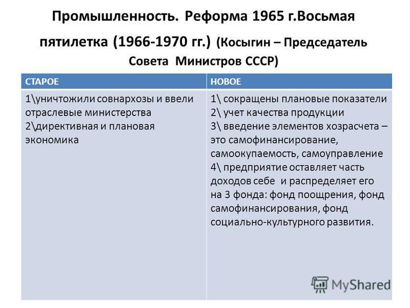 Промышленность. Реформа 1965 г.Восьмая пятилетка (1966-1970 гг.) (Косыгин – Председатель Совета Министров СССР) СТАРОЕНОВОЕ 1\уничтожили совнархозы и ввели отраслевые министерства 2\директивная и плановая экономика 1\ сокращены плановые показатели 2\