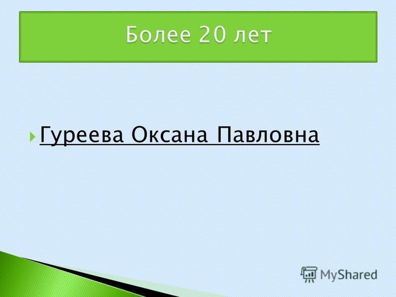Гуреева Оксана Павловна