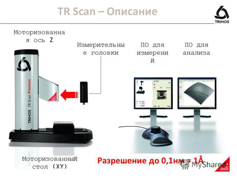 TR Scan – Описание ПО для измерени й Моторизованный стол (XY) ПО для анализа Измерительны е головки Моторизованна я ось Z Разрешение до 0,1нм = 1Å