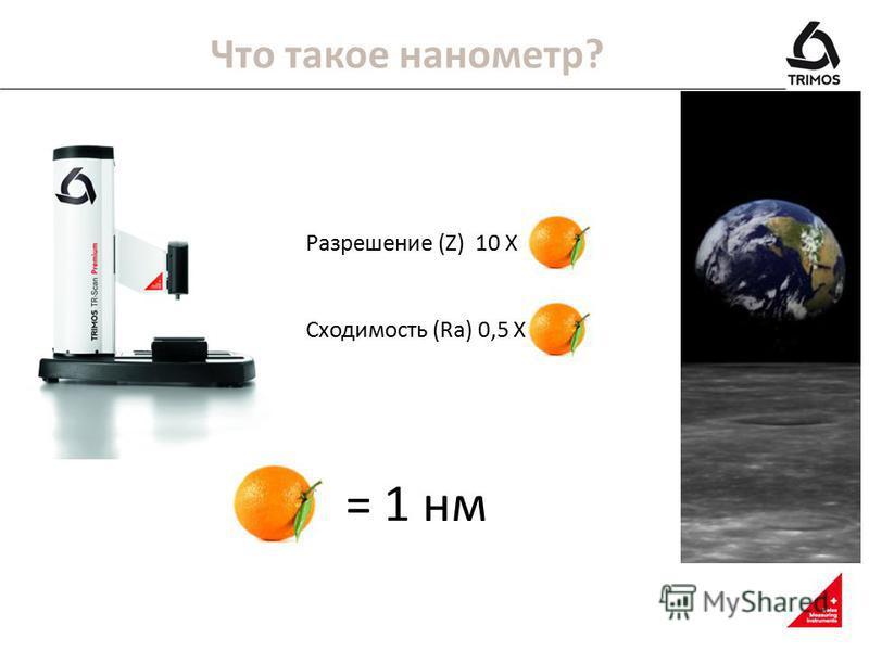 Разрешение (Z) 10 Х Сходимость (Ra) 0,5 Х Что такое нанометр? = 1 нм