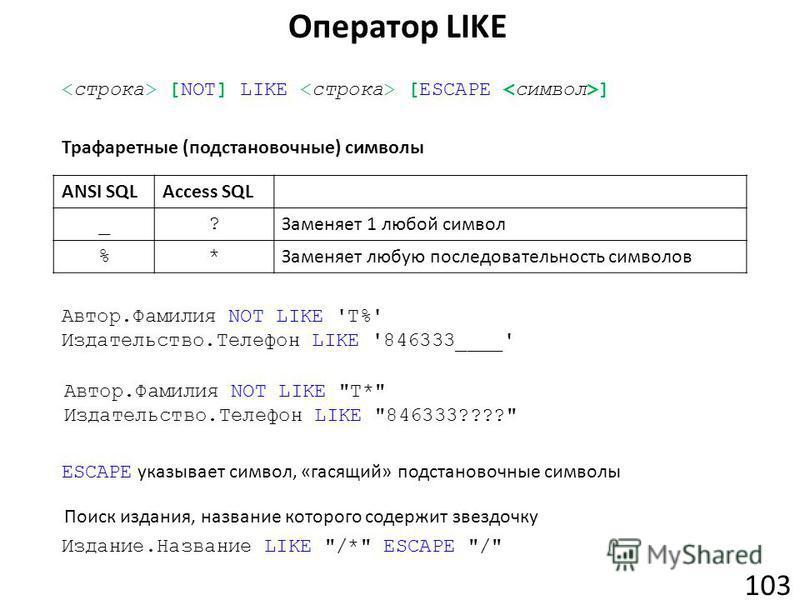 Оператор LIKE 103 [NOT] LIKE [ESCAPE ] ANSI SQLAccess SQL _? Заменяет 1 любой символ %* Заменяет любую последовательность символов ESCAPE указывает символ, «гасящий» подстановочные символы Трафаретные (подстановочные) символы Издание.Название LIKE