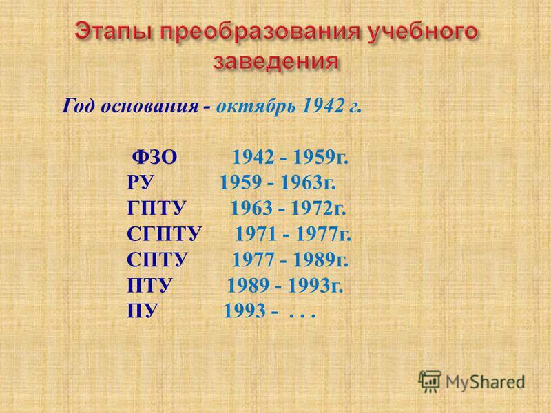 Год основания - октябрь 1942 г. ФЗО 1942 - 1959 г. РУ 1959 - 1963 г. ГПТУ 1963 - 1972 г. СГПТУ 1971 - 1977 г. СПТУ 1977 - 1989 г. ПТУ 1989 - 1993 г. ПУ 1993 -...