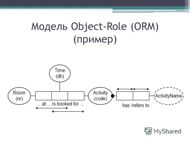 Модель Object-Role (ORM) (пример)