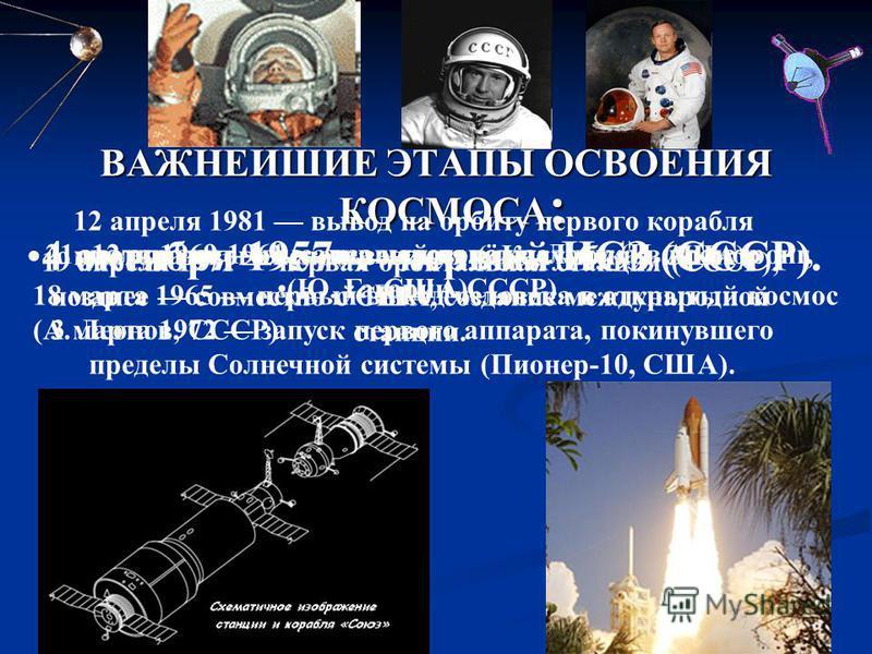 ВАЖНЕЙШИЕ ЭТАПЫ ОСВОЕНИЯ КОСМОСА : 4 октября 1957 первый ИСЗ (СССР). 12 апреля 1961 первый полёт человека в космос (Ю. Гагарин, СССР). 18 марта 1965 первый выход человека в открытый космос (А. Леонов, СССР). 21 июля 1969 высадка человека на Луну (Н.